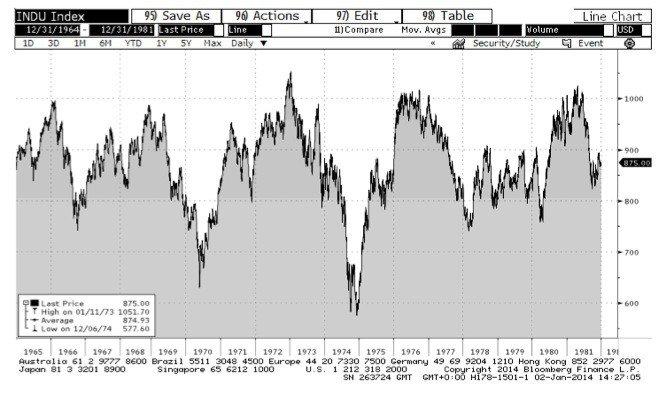 20140106 tim price rates