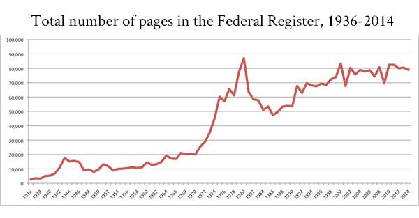 Federal-Register-chart